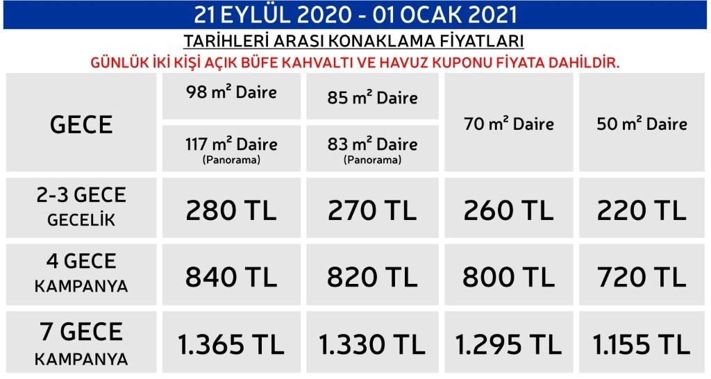 İhlas Armutlu Tatil Köyü Fiyatları 2021, Güncel Fiyatlar 2021 | Fiyat Dedektifi - Güncel Canlı Zamlı Fiyatlar 2021