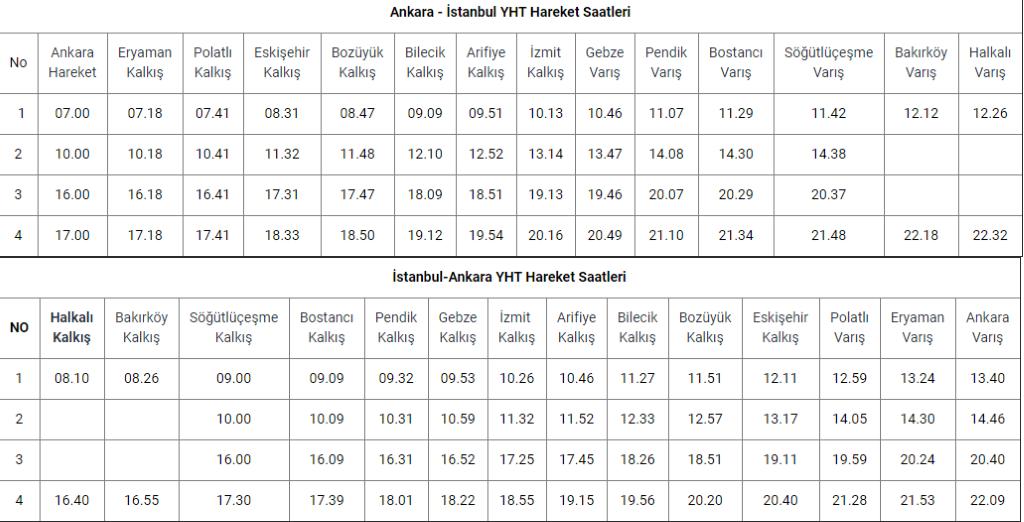 Ankara İstanbul Hızlı Tren Fiyatları 2021, Güncel Fiyatlar 2021   Fiyat Dedektifi - Güncel Canlı Zamlı Fiyatlar 2021